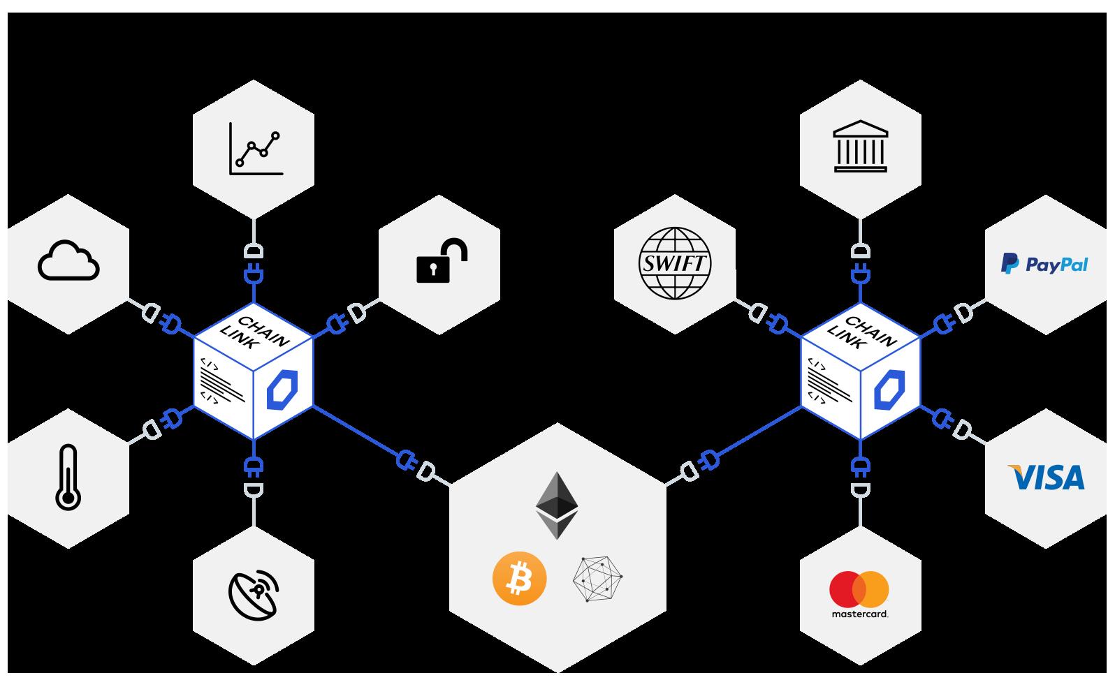 current cryptocurrencies market