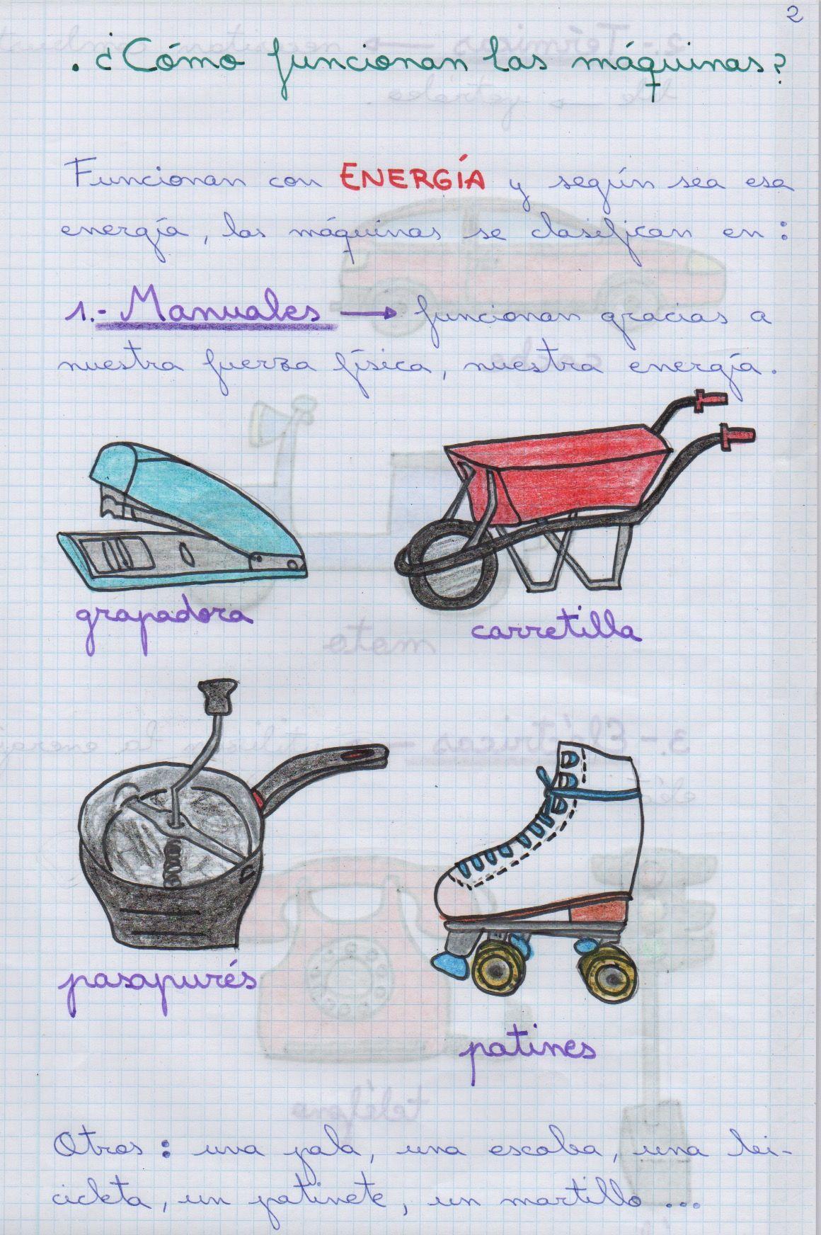 Pin De Jenn Villegas En Ciencias Mario Tecnologia Para Niños Maquinas Simples Para Niños Ciencia Para Niños