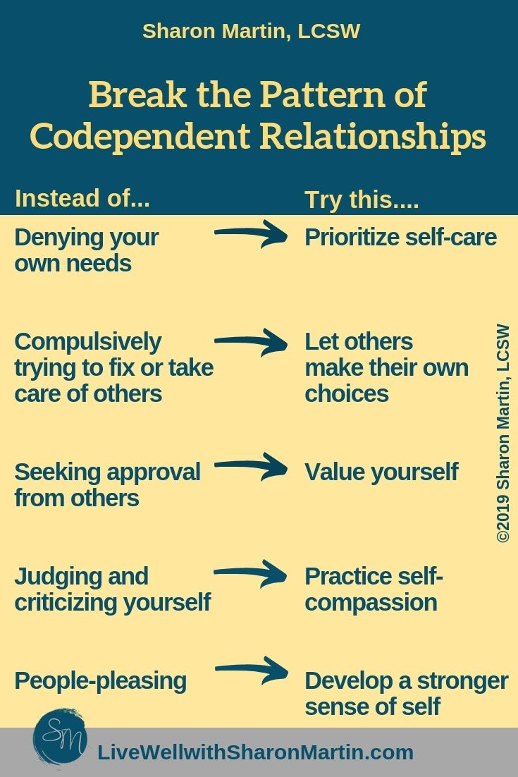 Break the Pattern of Codependent Relationships - Live Well with Sharon Martin