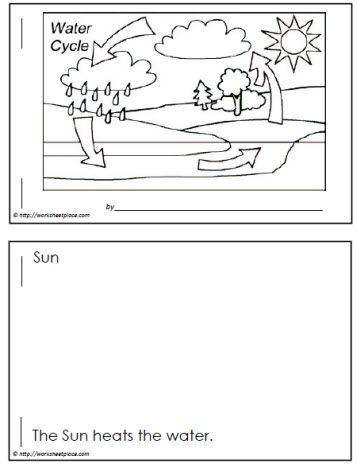 Water Cycle Booklet Teacher Stuff Pinterest Cycling Water And