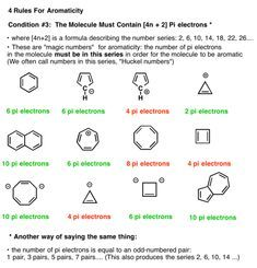 Photo of Rules for Aromaticity: The 4 Key Factors – Master Organic Chemistry
