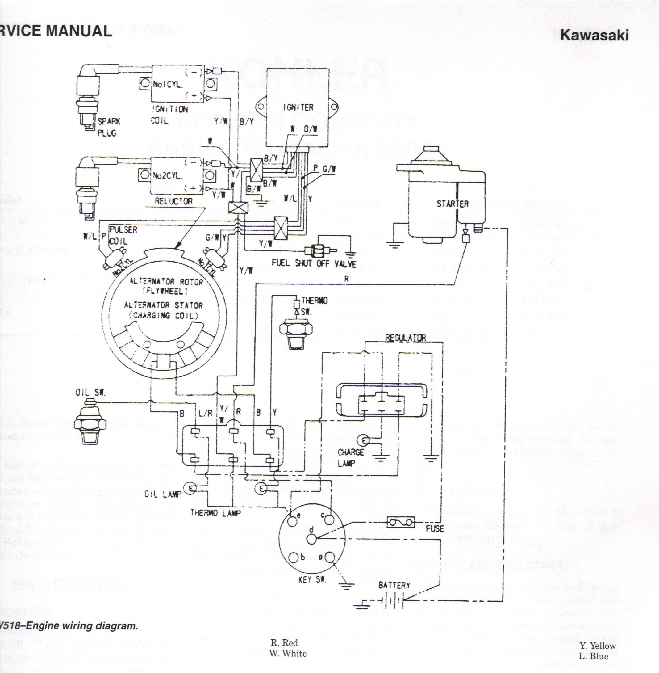 c3c29ccfe896050962b53256cc959e85 wiring diagrams for 757 john deere 25 hp kawasaki diagram