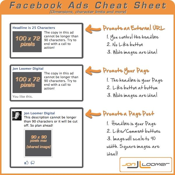 Facebook Ad Dimensions and Character Limits [Infographic] - Jon