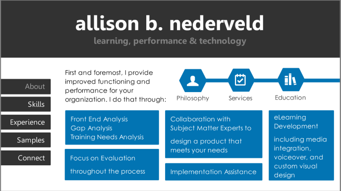 Alison Nederveld Interactive Resume Awesome Interactive Resume Elearning Design