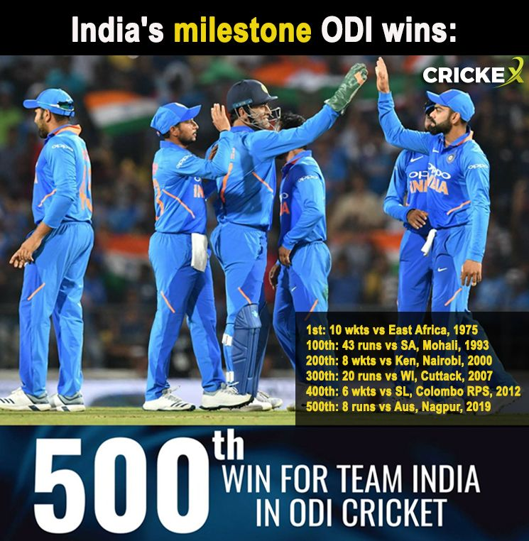 India S Milestone Odi Wins Live Cricket News Cricket Games Australia Tours