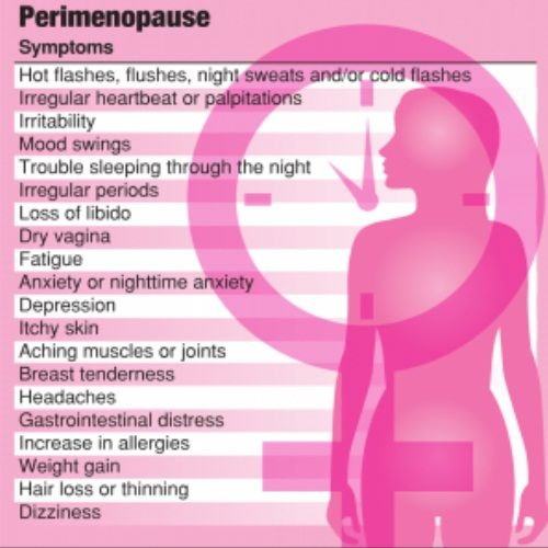 Perimenopause itchy breast