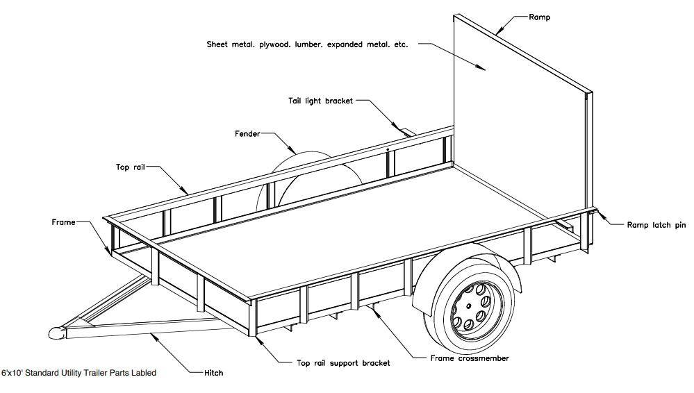 Free 6x10 utility trailer plans utility trailer trailer