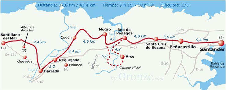 Etapa 13 Santander Santillana del Mar Camino del Norte