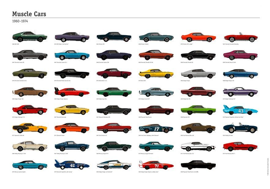 Pin By Ilia Chkhikvishvili On Muscle Cars With Images Muscle