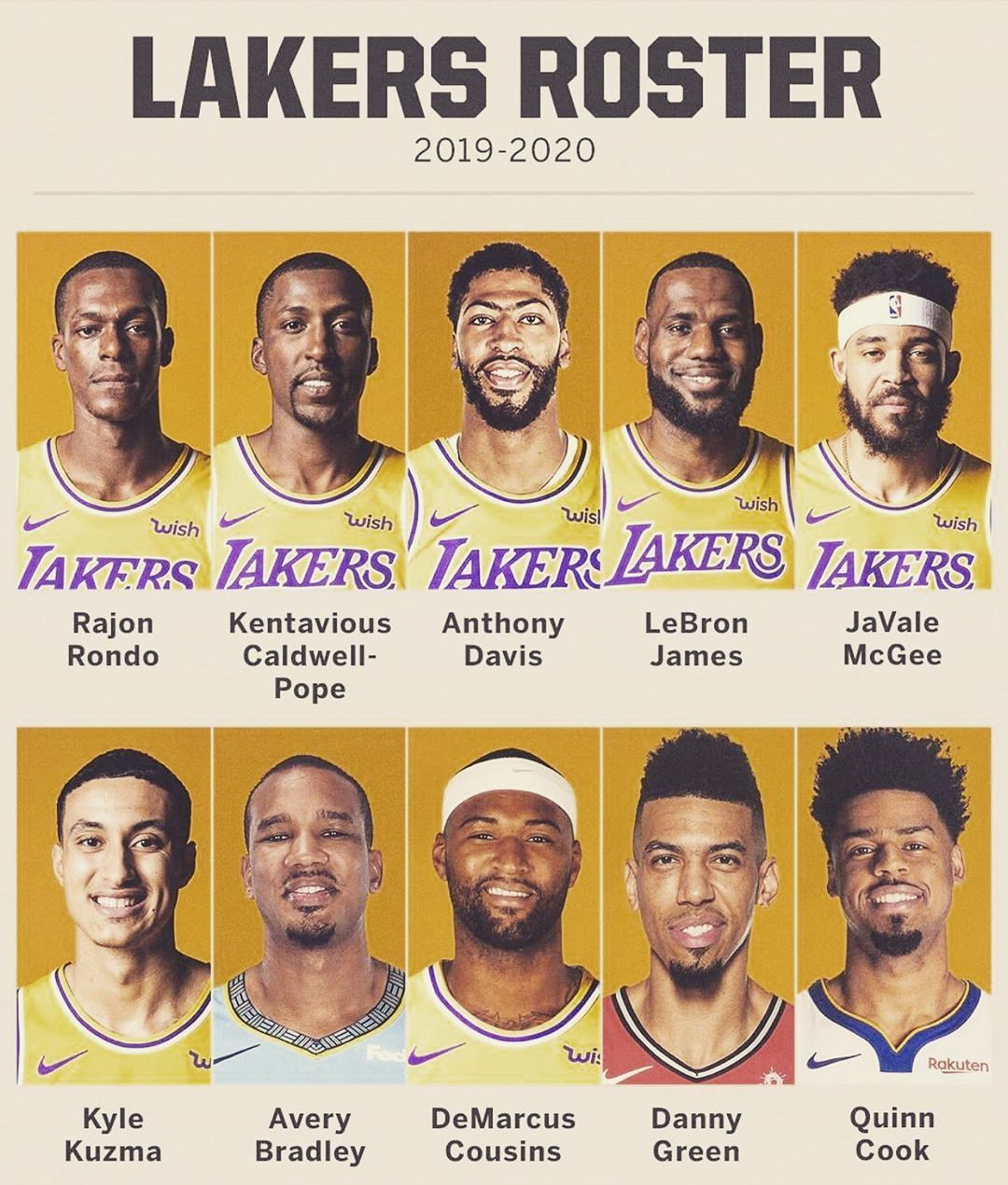 """LeBron James 👑 on Instagram """"Predict the Lakers 201920"""
