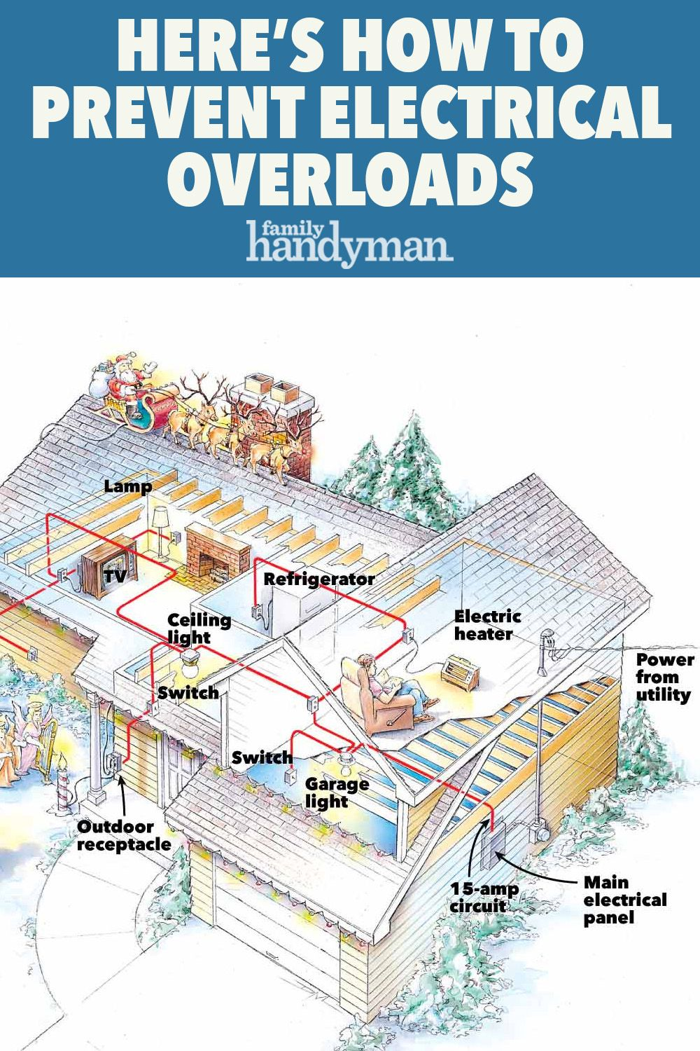 Preventing Electrical Overloads Home Electrical Wiring Electricity Diy Electrical
