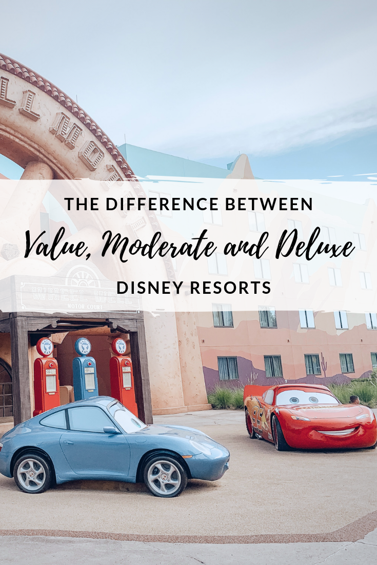 Difference Between Value, Moderate And Deluxe Disney