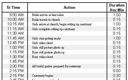 timeline budget wedding timelines and checklists pinterest