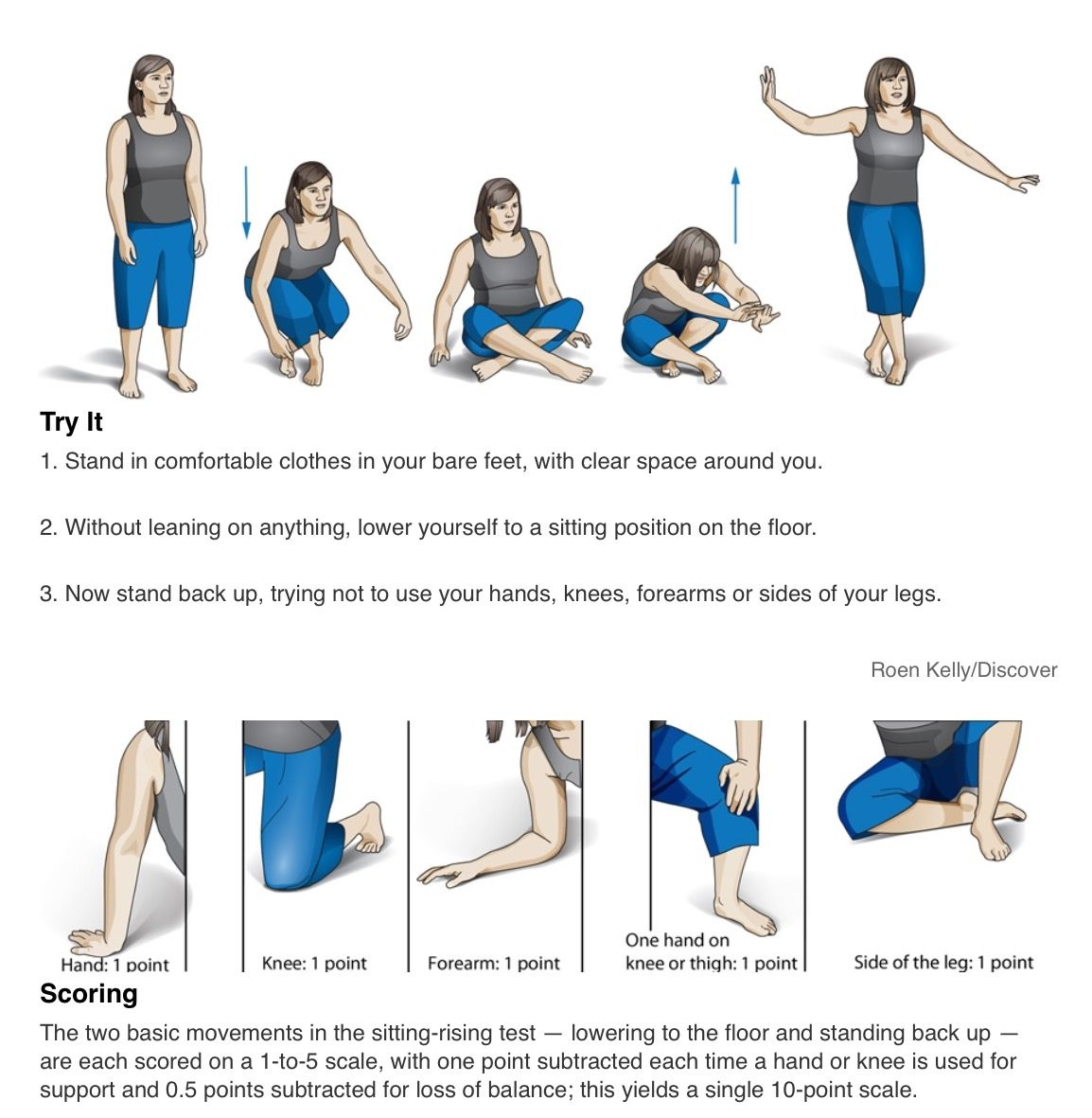 Pin by Rejuvenation Therapy, PLLC on Physical Therapy