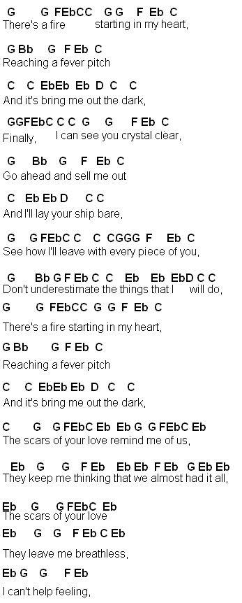 Guitar chords of nepali songs