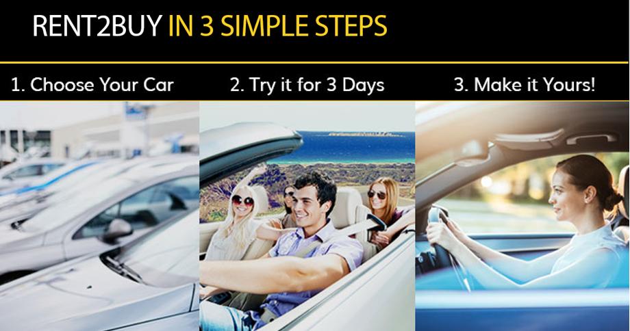 How Rent2Buy Works Buy used cars, Hertz car sales, Cars
