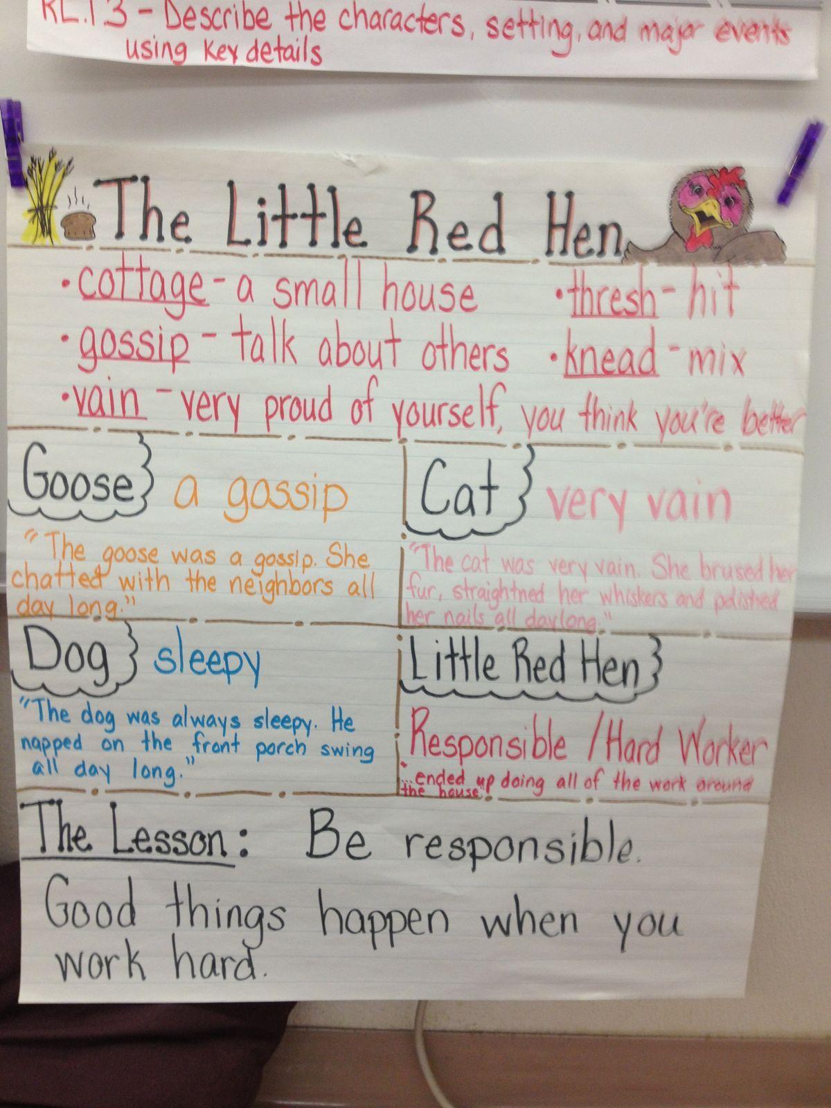 Pin By Carole Jordan On First Grade Writing