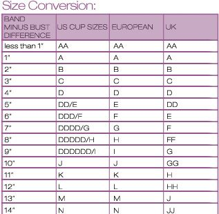 Do It Now Guide To Proper Bra Fit And Measuring Because Victoria
