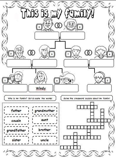 Anglais Ingles Para Criancas Atividades De Ingles Familia Em