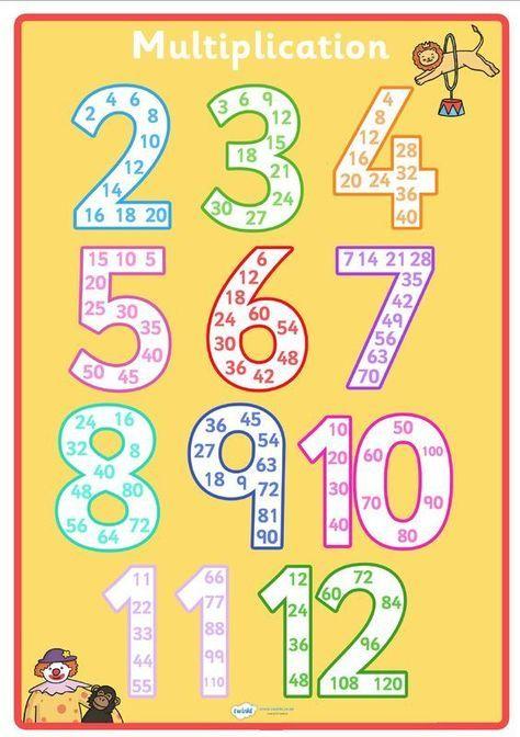 m mo r sultats tables de multiplication maths matem ticas divertida tablas de multiplicar. Black Bedroom Furniture Sets. Home Design Ideas