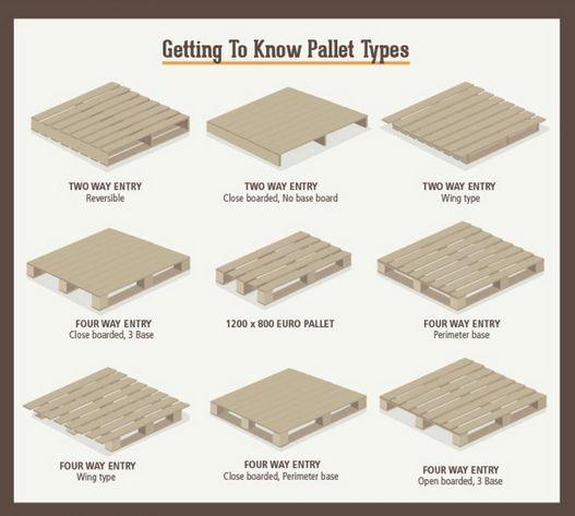 Repurposed Pallet Furniture Pallet Crafts Wooden Pallets Pallet