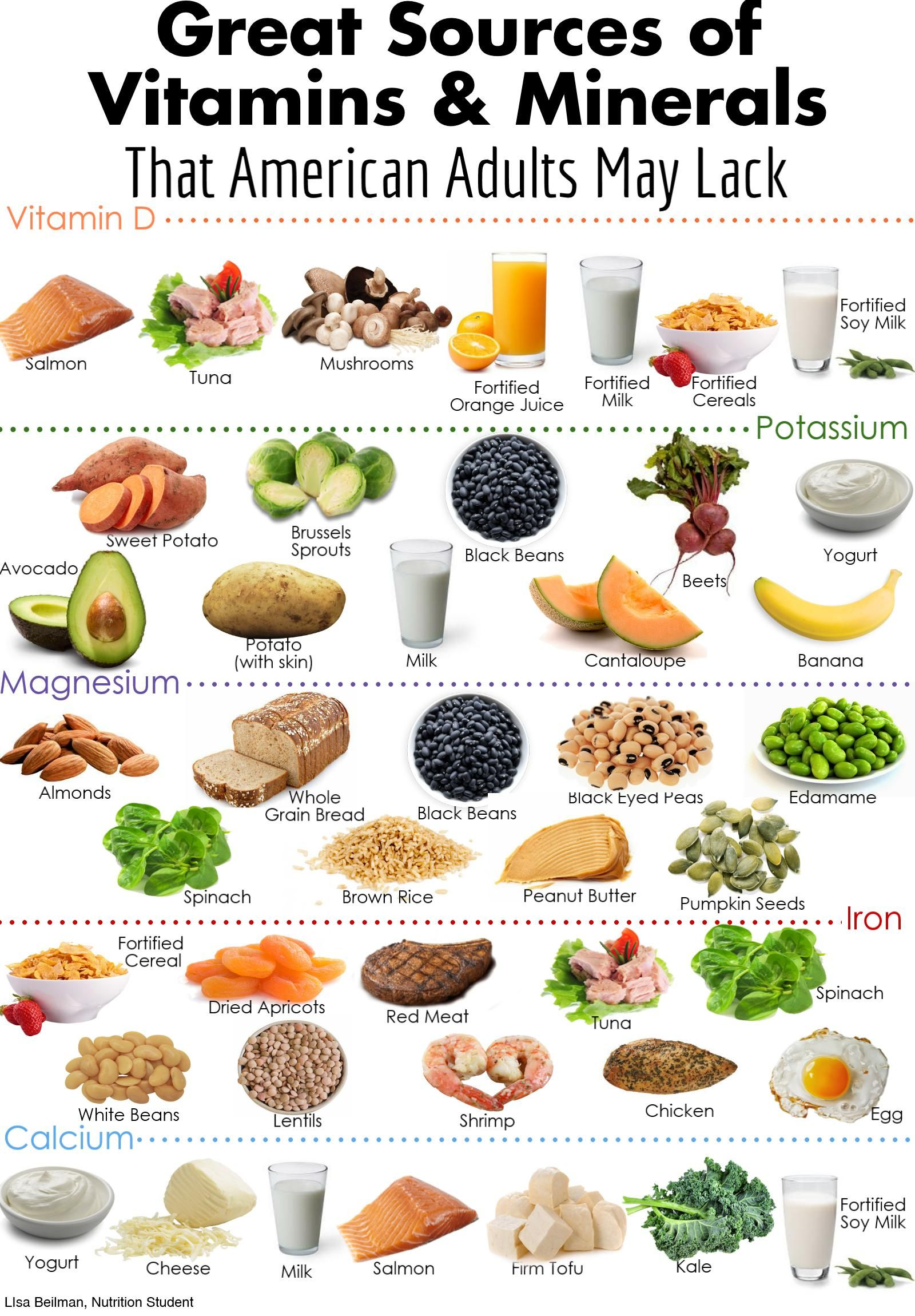 Get Your Vitamins Minerals Through Food First With These Great Sources Food Calcium Rich Foods Healthy Snacks