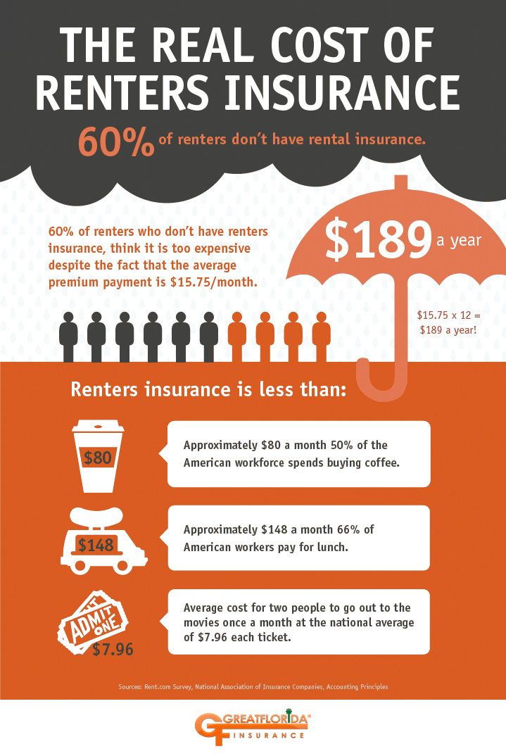 4 Things To Know Before You Buy Renters Insurance Farmers