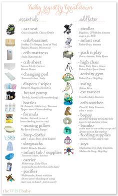 Baby Registry Advice • The Wise Baby for any new mommies, much ...