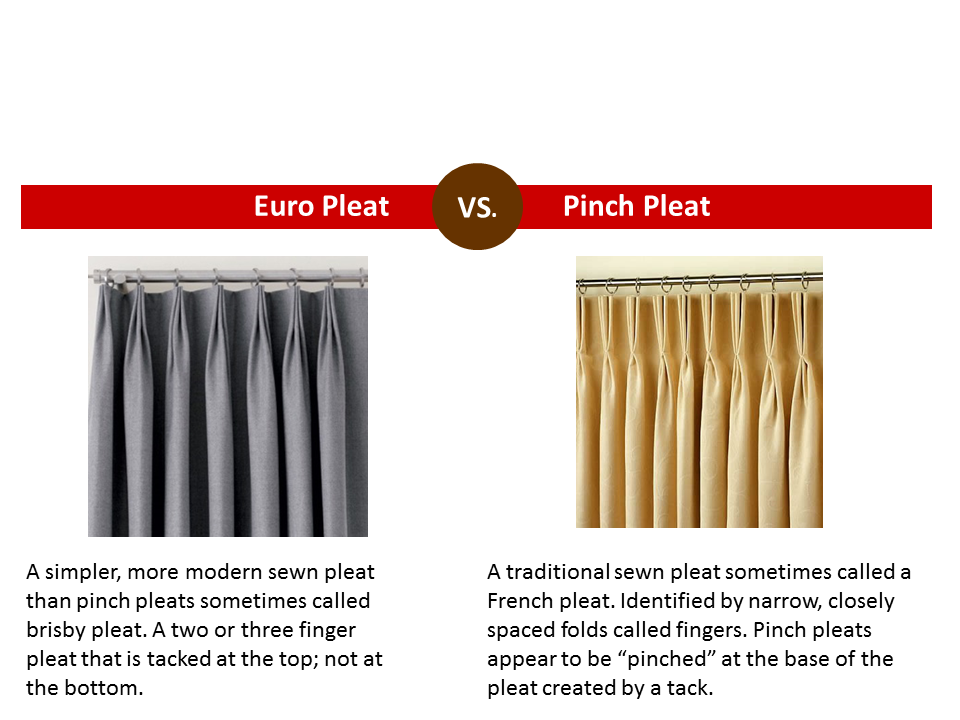 The Difference Between A Euro Pleat And Pinch Pleat