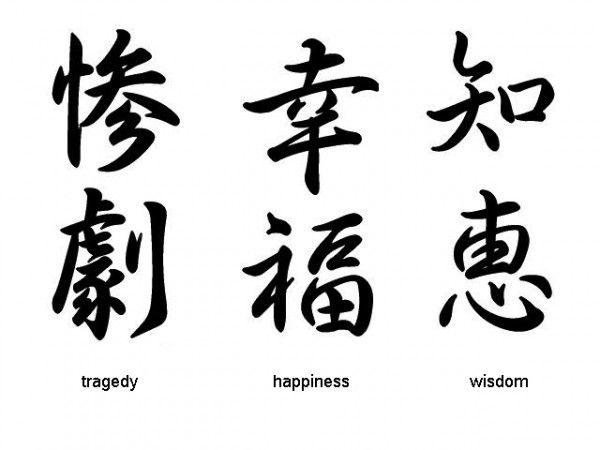 100 Beautiful Chinese Japanese Kanji Tattoo Symbols Designs Kanji Tattoo Symbolic Tattoos Symbol Design