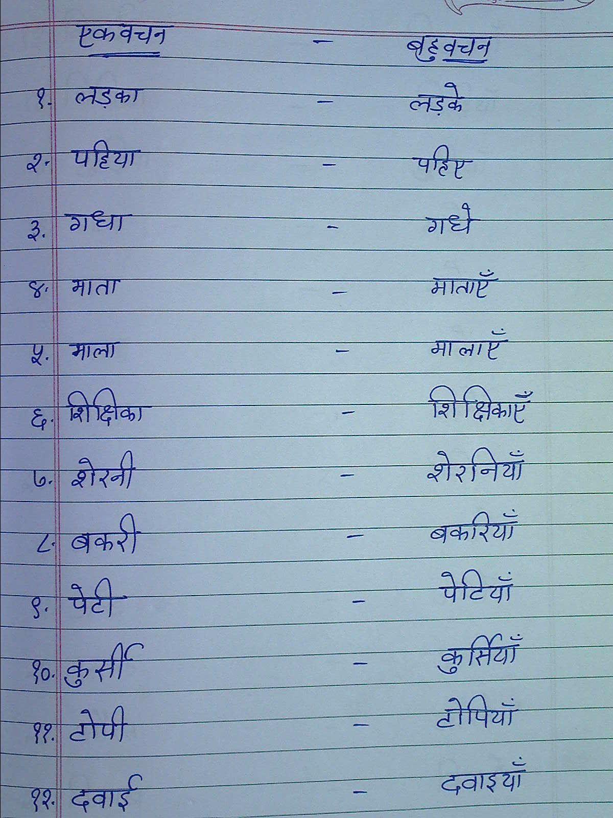 Best Solutions Of Hindi Grammar Kriya Worksheets For Class