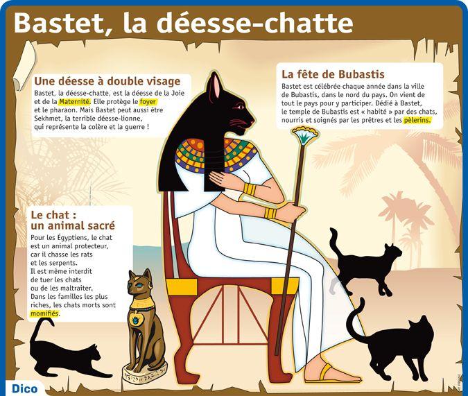 Favori Fiche exposés : Bastet, la déesse-chatte | Histo.03 : Antiquité  BB85