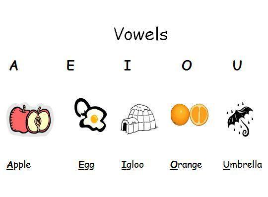 Fichas De Las Vocales En Ingles Para Ninos Con Imagenes