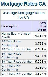Loan Rates Today Sample Loan Agreement HttpLoansNefCom