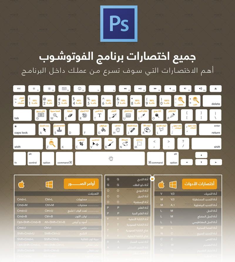 جميع اختصارات برنامج الفوتوشوب بين يديك الان مدونة عرب بكس