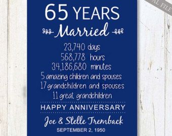 65th Wedding Anniversary Gift For Parents 65 Years