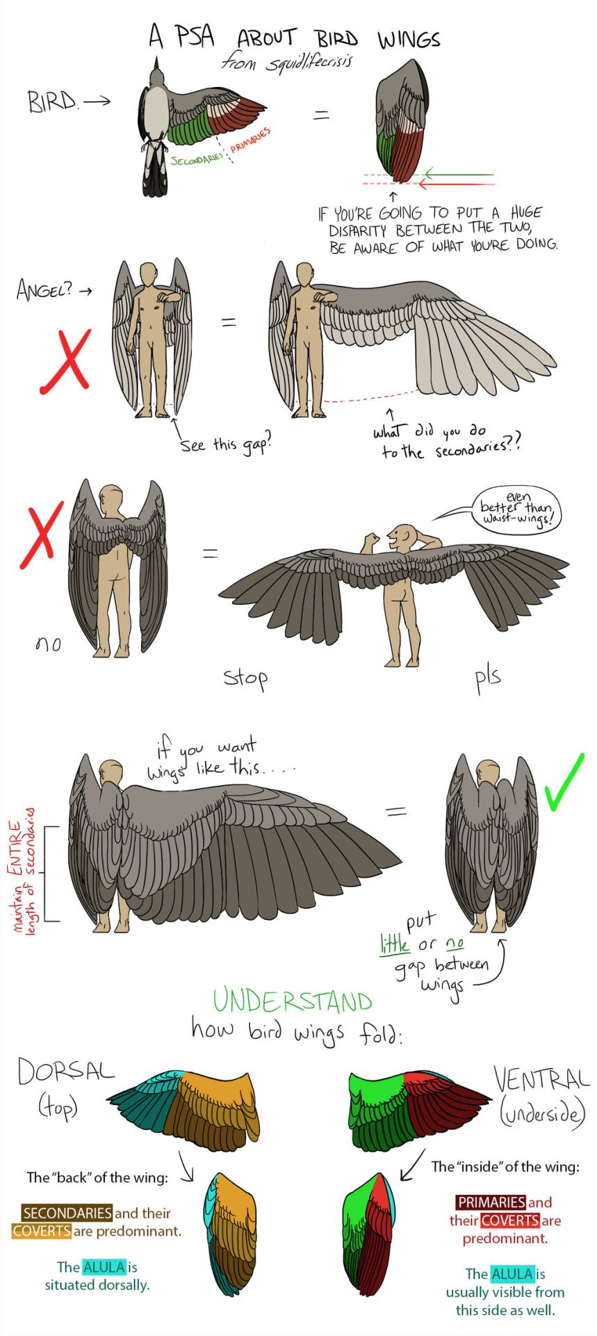 """the-eldritch-angel: """" So Your Angels Have Bird Wings by ..."""