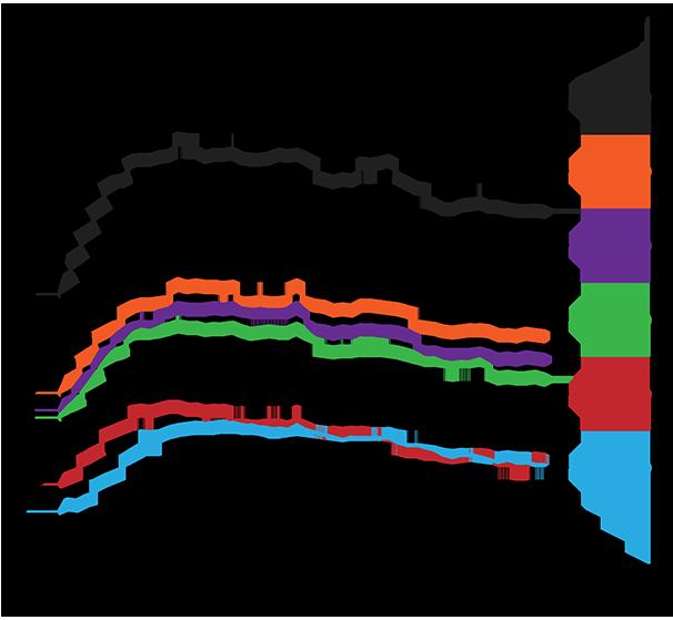 The Jobs Report In Seven Charts Job Chart Seventh
