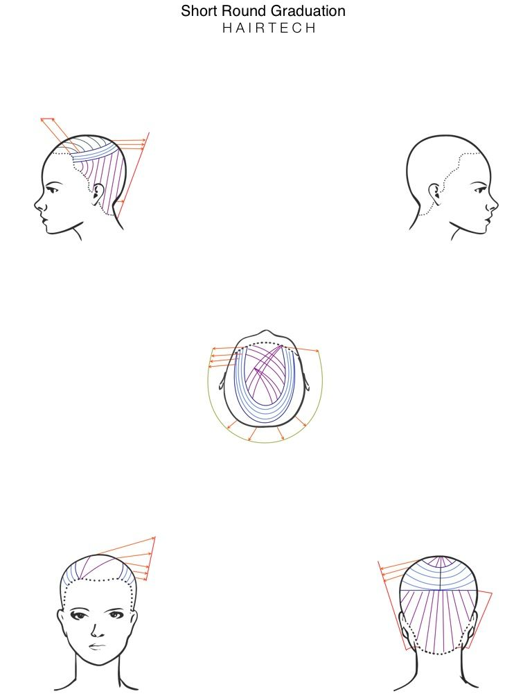 hairtech for ipad | Hair - design | Pinterest | iPad and Cosmetology