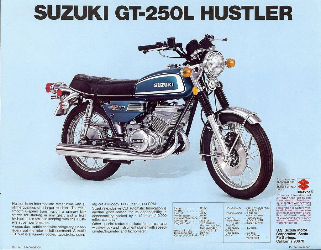 Pin On Suzuki Motocycles