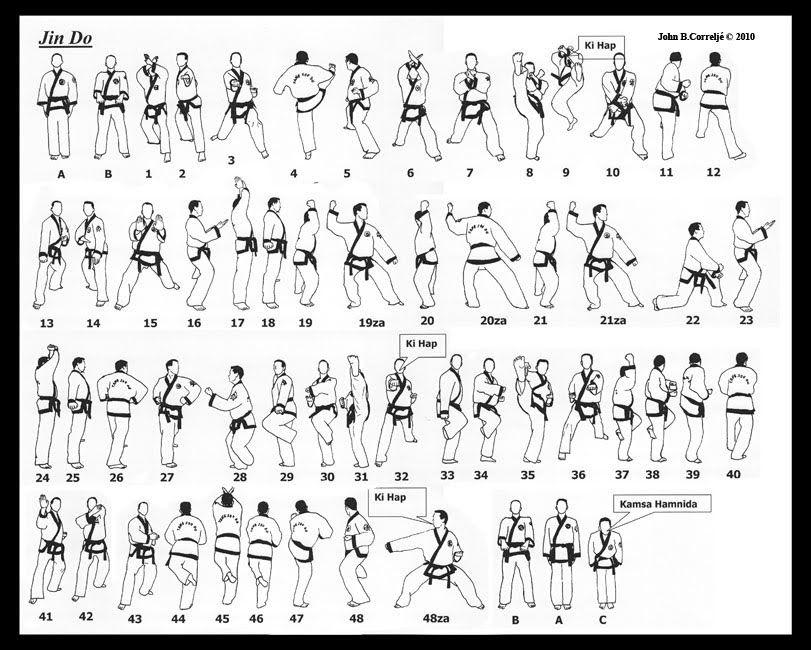 tang soo do forms diagrams 2005 dodge magnum radio wiring diagram e jin chon kyong karate korean