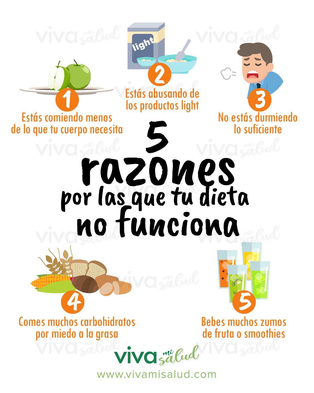 5 Razones Por Las Que Tu Dieta No Funciona In 2020 Herbalife Nutrition Herbalife Healthy Life