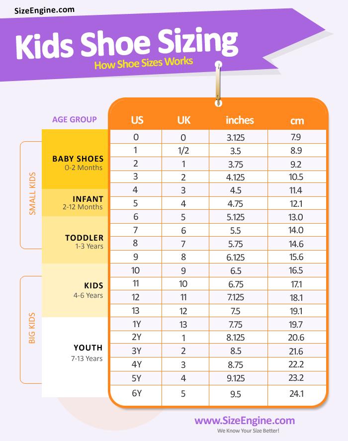 Kids Shoe Size Chart By Age Shoe Size Chart Kids Baby Shoe Size Chart Toddler Shoe Size Chart