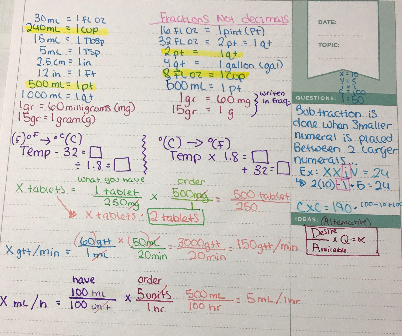 Dosage Calculations For Nursing