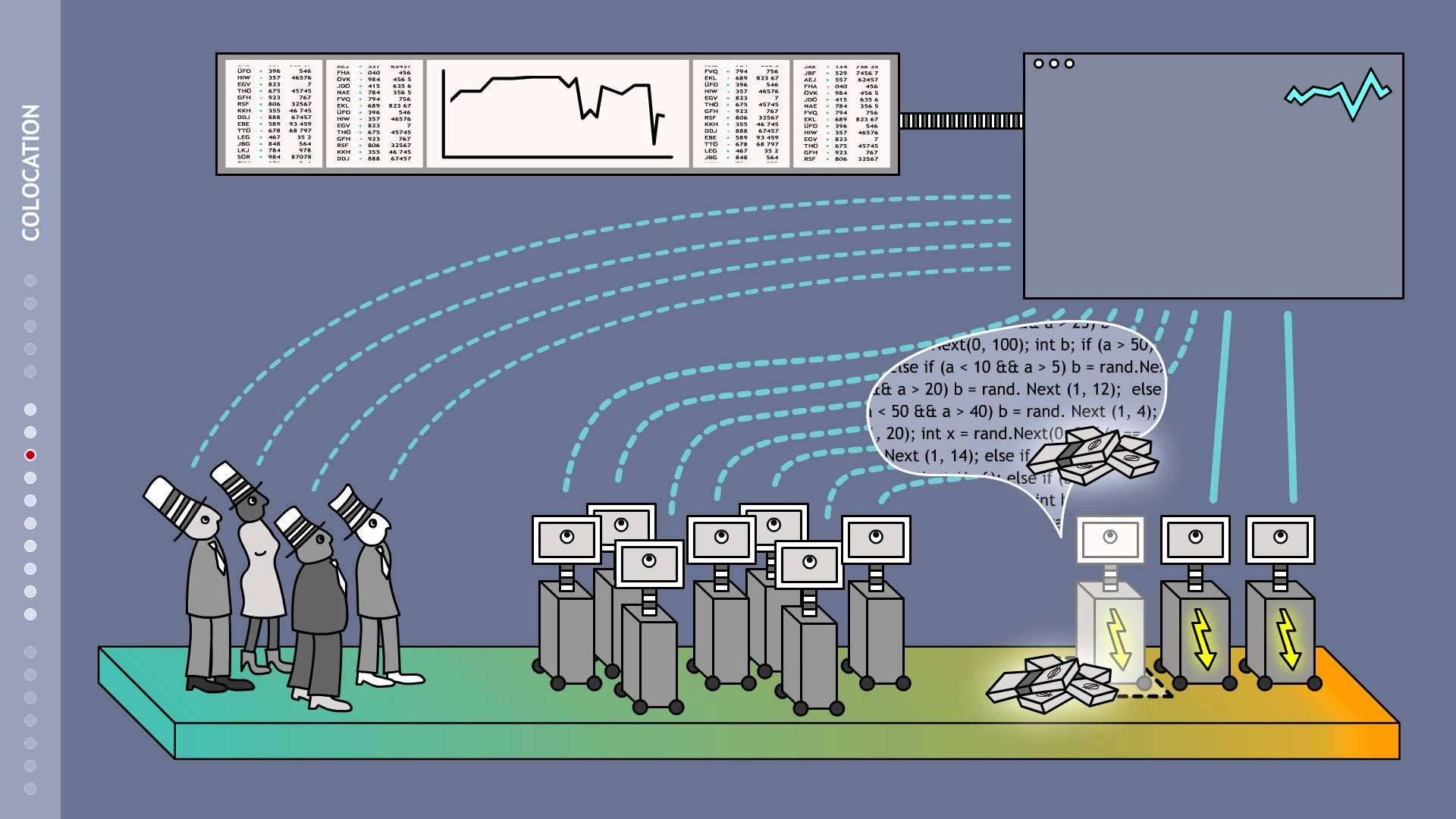 High Frequency Trading Signal