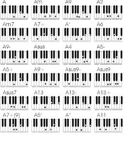 Tabla Completa De Acordes Para Teclado O Piano Piano Sheet Piano Acordes Musicales