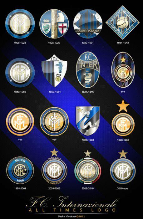 Inter Milan Badge History