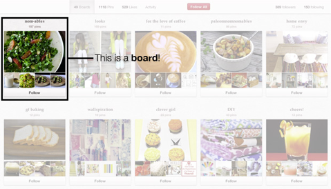 Pinterest Marketing What Marketers Need to Know to