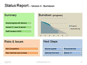 This Status Report Template Shows Project Burndown  Project