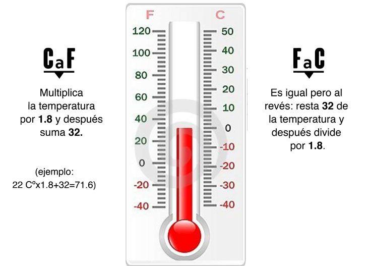 12 geniales trucos para que tus hijos aprendan a multiplicar de - thermometer template